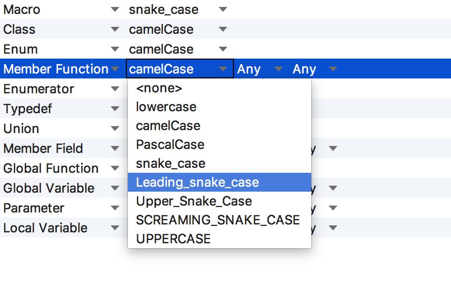 Leading Snake Case