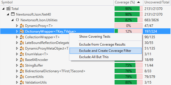dotCover instantly recalculates stats when you exclude certain items from coverage results