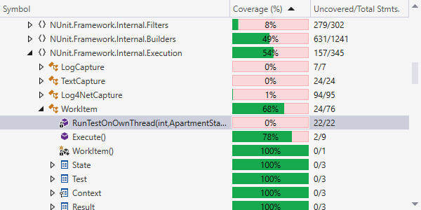 Analyzing code coverage with dotCover