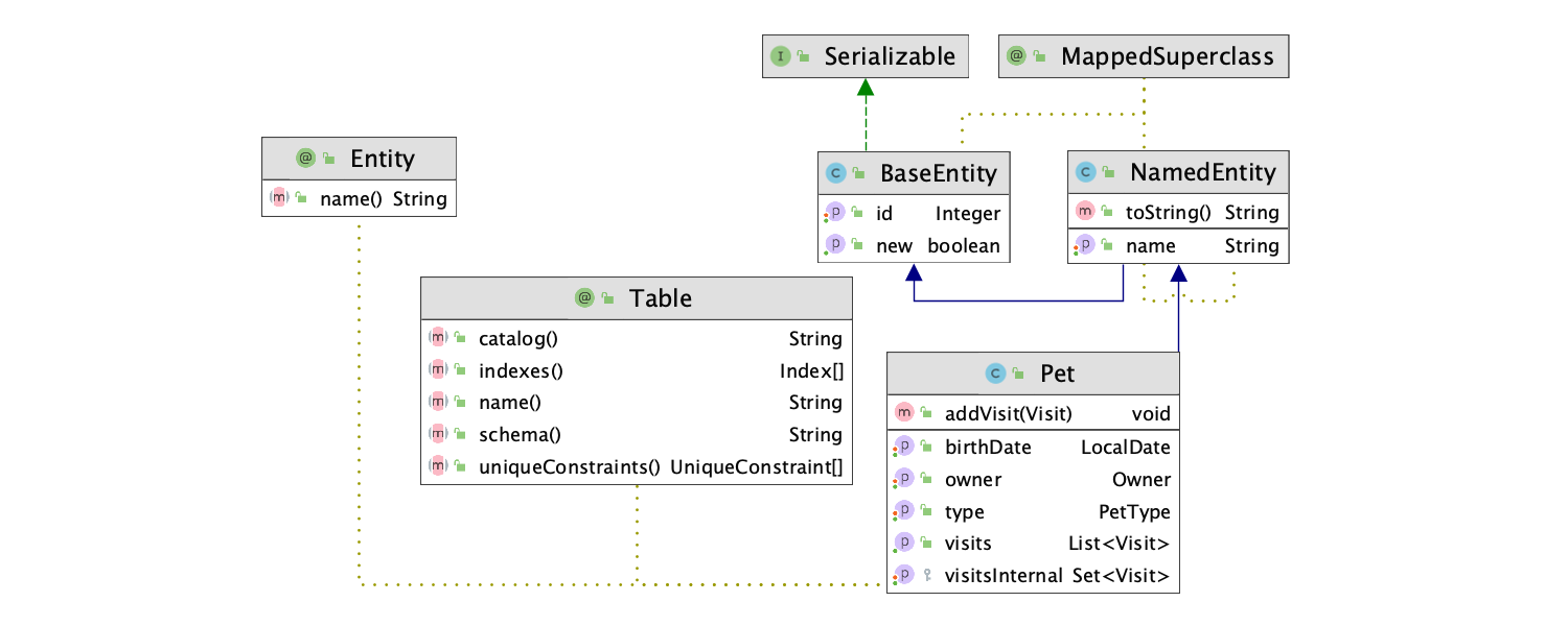 New color scheme for UML Diagrams