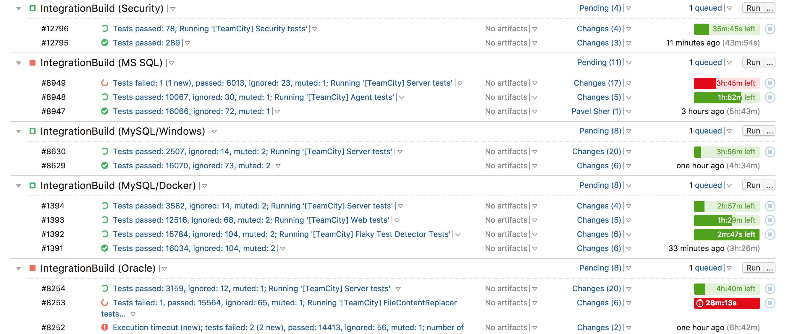 TeamCity full screenshot