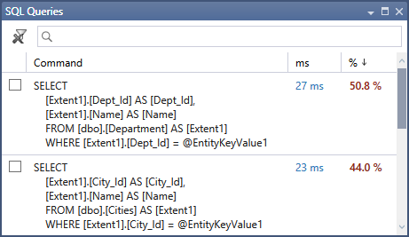 Profile SQL queries