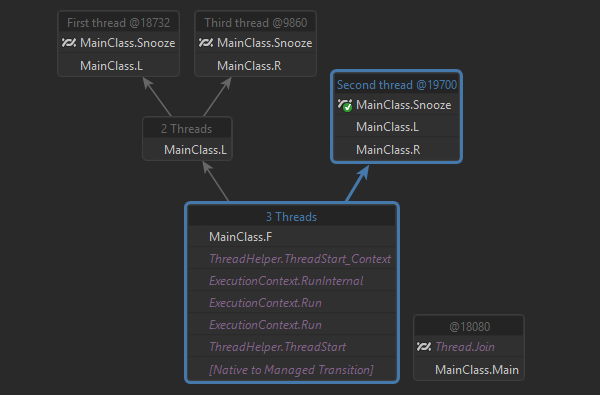 Parallel Stacks view in Rider debugger