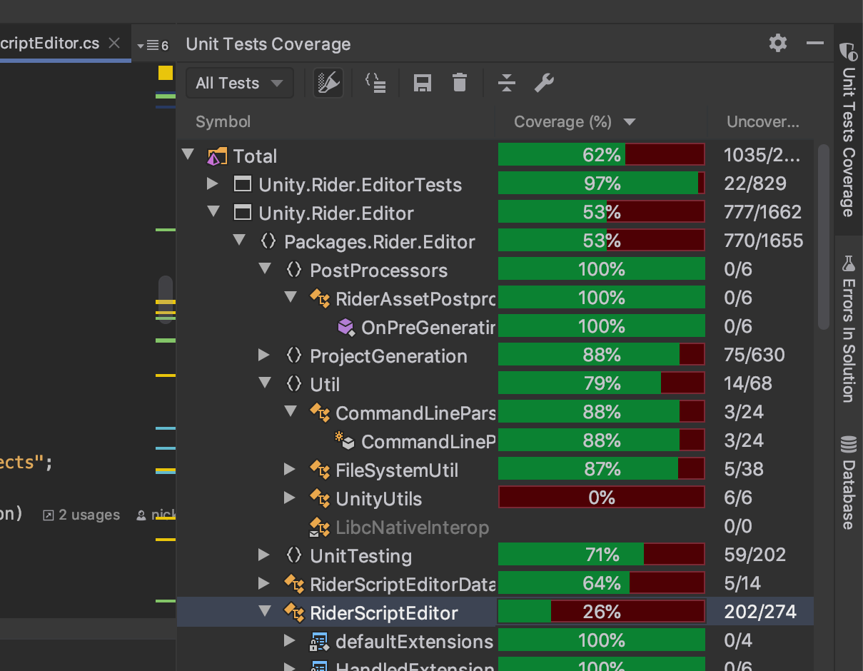 Test Coverage for Unity